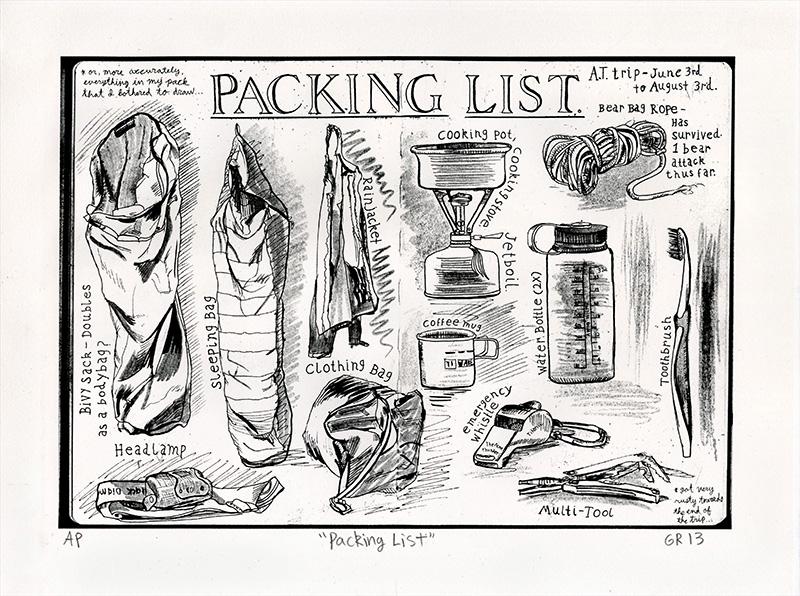 Skizzen vom Innenleben eines Rucksacks
