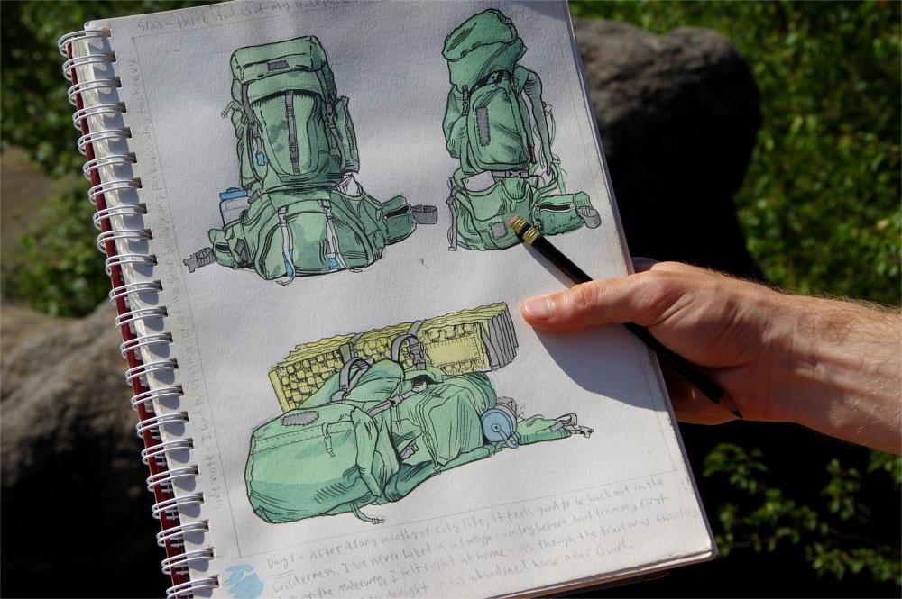 Skizzen vom Rucksack
